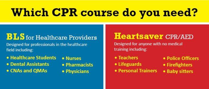 Home - CPR TO GO Training Center